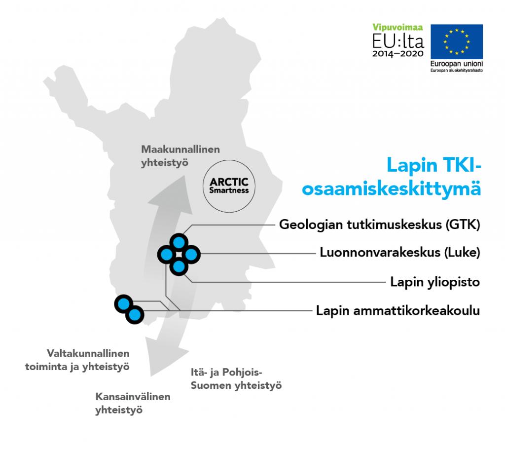 Lapin TKI-osaamiskeskittymän organisaatiot kartalla